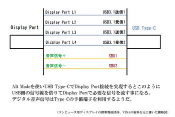USB-DP.png