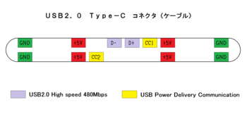USB2.0 Type-C.png