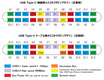 USB Type-C pin assign.png